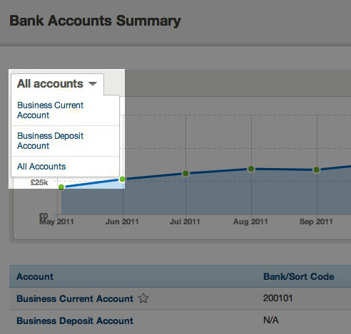 bank accounts summary - drop-down menu of accounts
